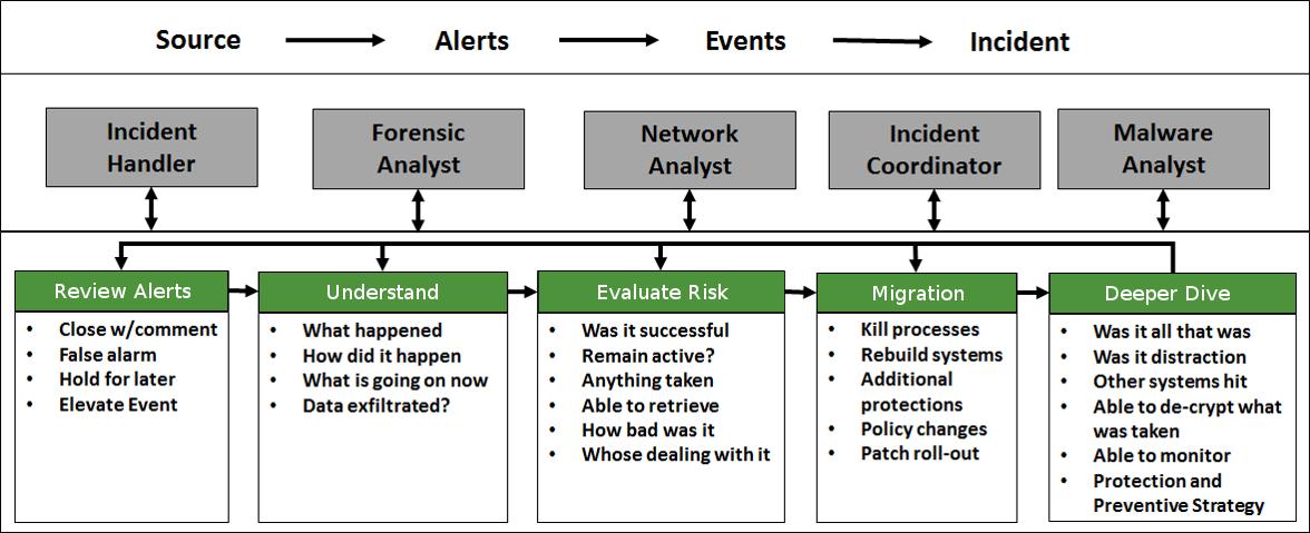 monitoring amp surveillance embrio enterprises pte ltd network security diagram adt security diagram #5